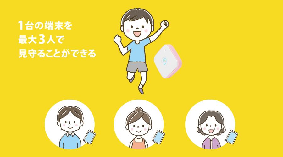 Soranomeの口コミと特徴複数人で見守ることができる