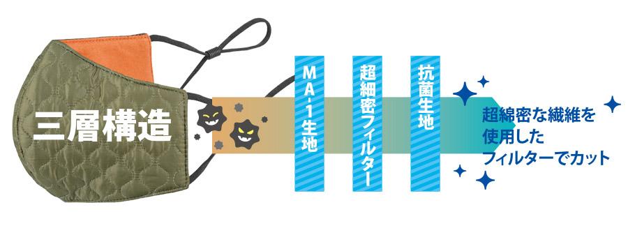 超温感ヒートマスク「HEAT MASK」の特徴