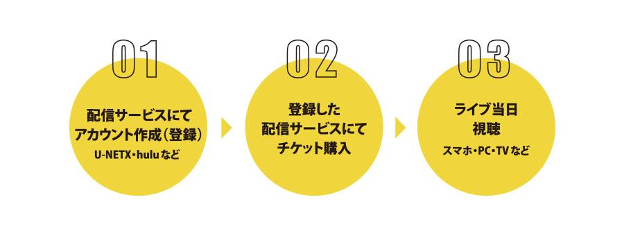 B'zのアンコールライブ配信視聴U-NEXT-3