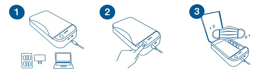 スリーコインズのUVC除菌ボックスの使い方