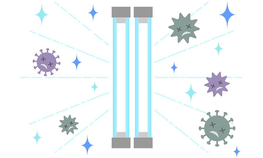 紫外線とは?除菌効果があるのはなぜ?解説