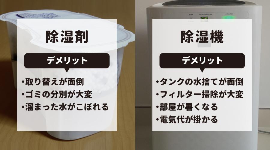 炭八レビュー・除湿機や除湿剤との比較